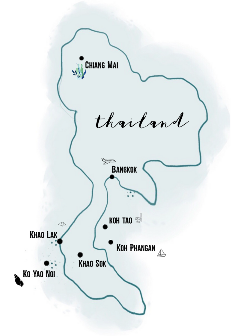 Rundreise Thailand, Backpacking, Thailand, Reiseguide